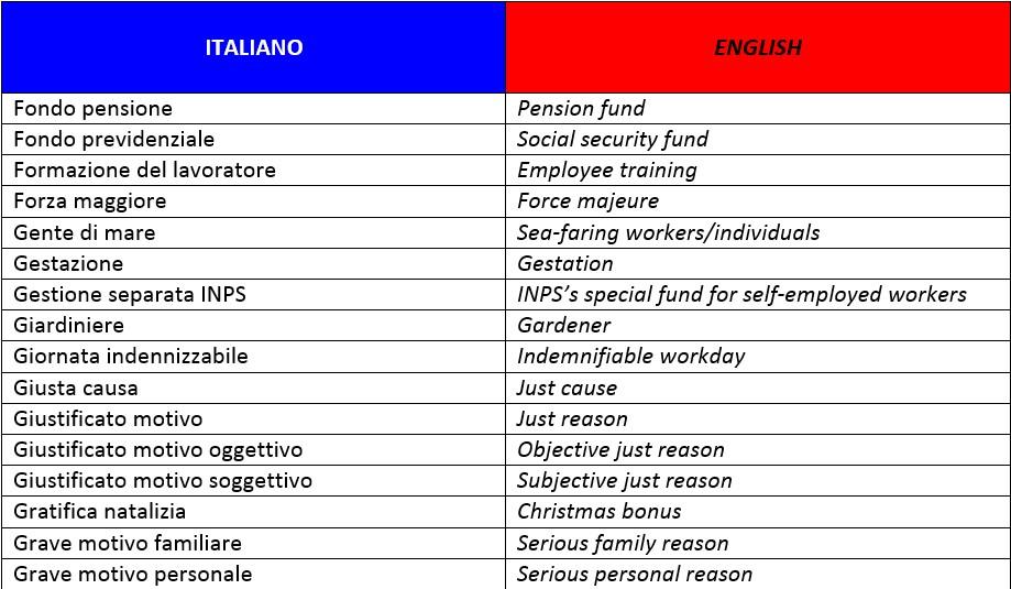 Dizionario di Diritto del Lavoro ITA > ENG di #MultiDiz