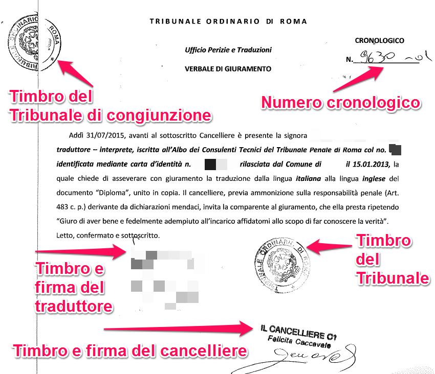 Guida alla traduzione giurata presso il tribunale di roma for Traduzione da inglese a italiano