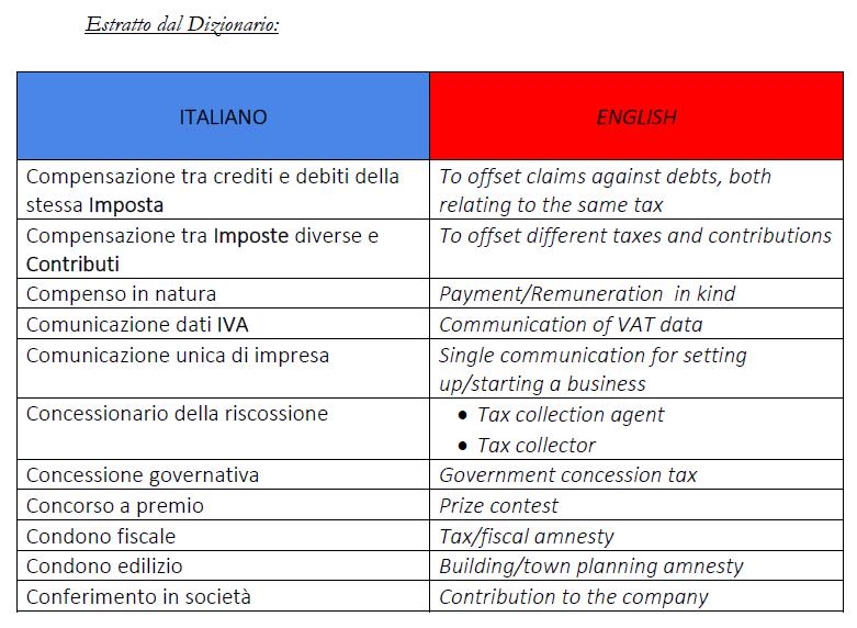 dizionario di diritto tributario italiano inglese della On interno coscia traduzione inglese