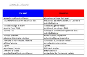 Estratto-Dizionario-Diritto-Lavoro-ITALIANO-SPAGNOLO-2016-MultiDiz
